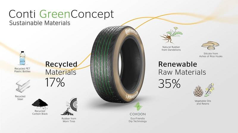 既环保又轻量 大陆集团公布全新一代环保轮胎设计